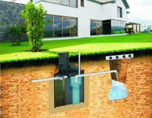 Обустройство наружной канализации на даче